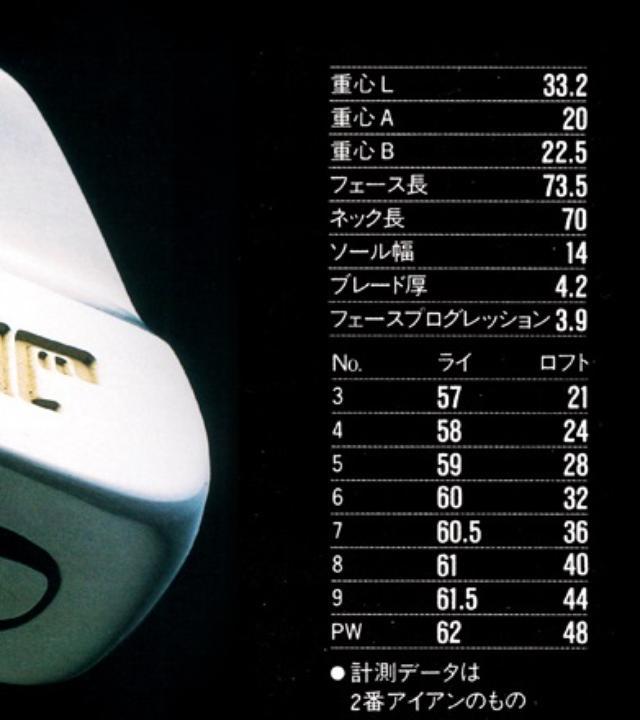 画像3: ジャンボMTNⅢプロモデル「伝説の名器」知られざる秘密②