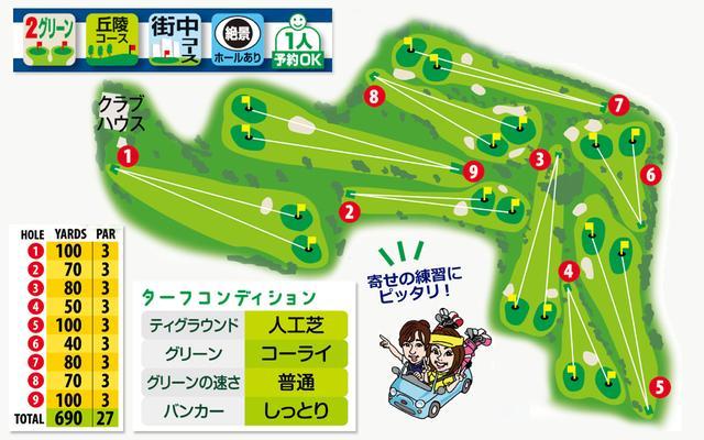 画像: 月刊ゴルフダイジェスト2016年7月号より