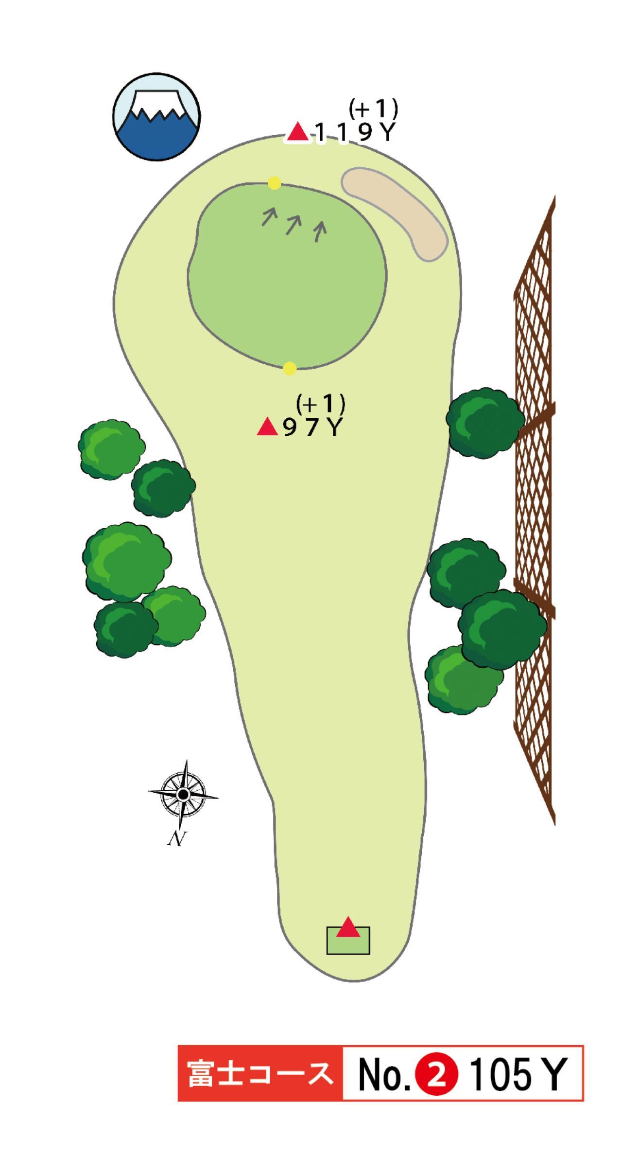 画像: 富士コース 2番 105Y