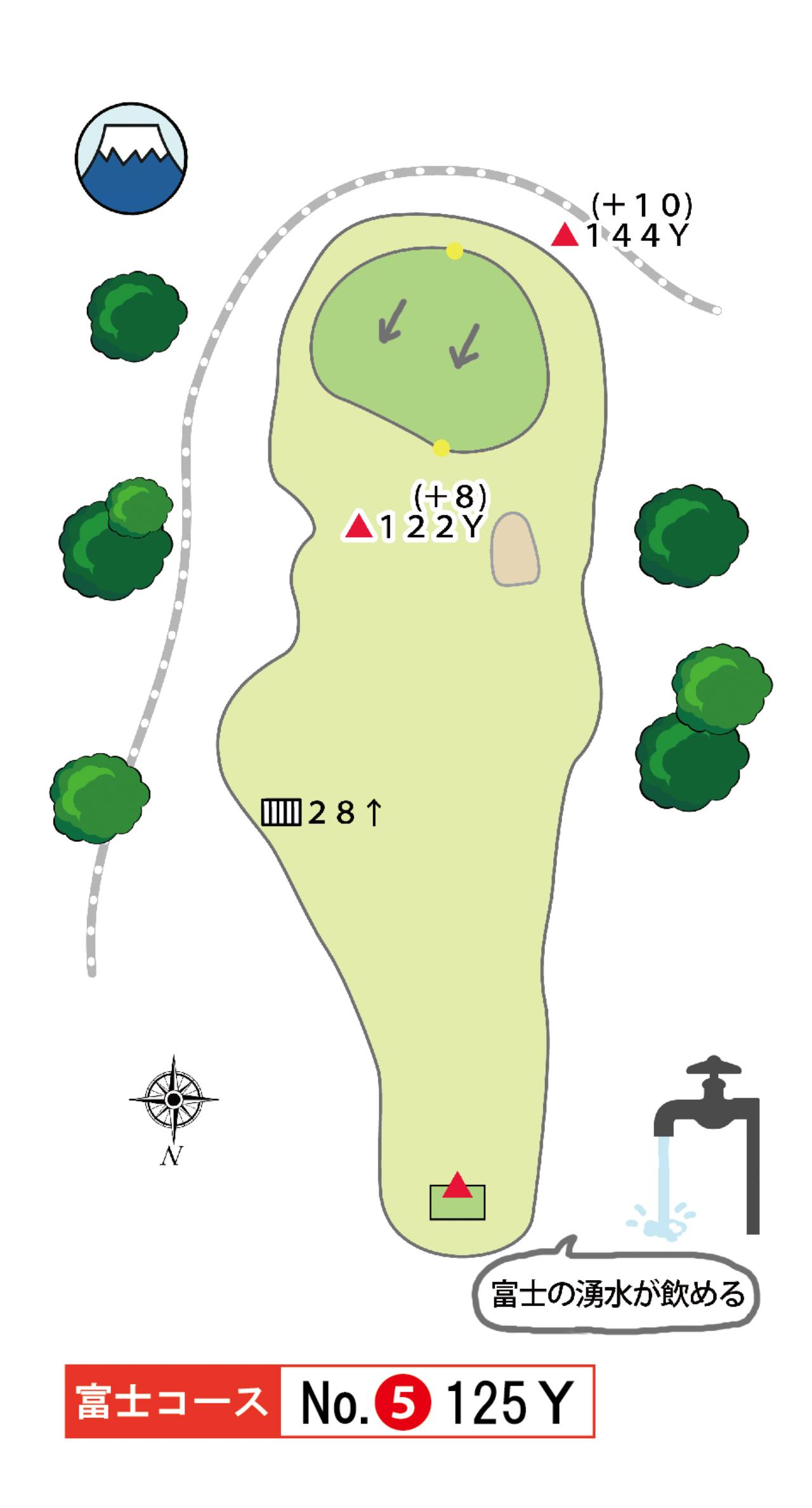 画像: 富士コース 5番 125Y