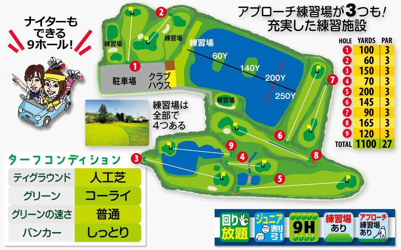 画像: 月刊ゴルフダイジェスト2016年8月号より抜粋
