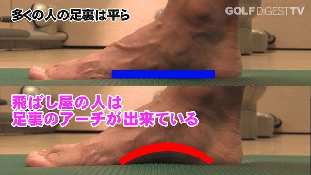 画像: 皆さんの足はどちらですか?