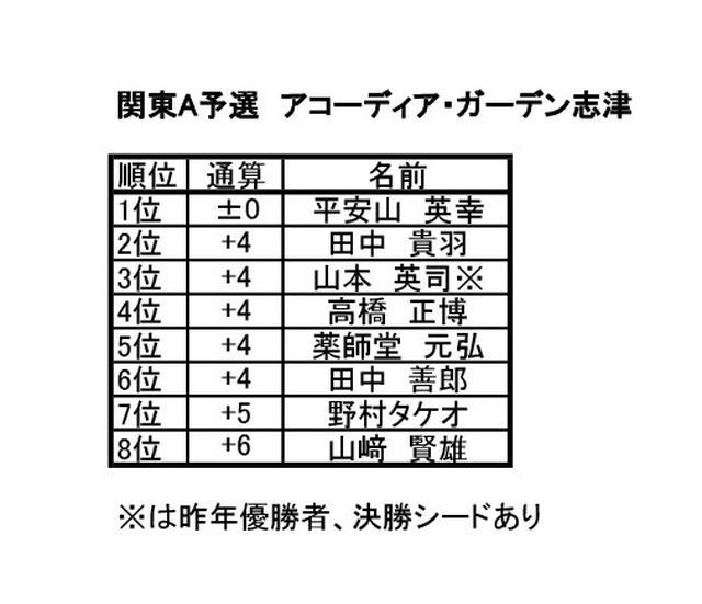 画像2: 関東A予選 アコーディア・ガーデン志津(千葉) 5月開催 7名通過