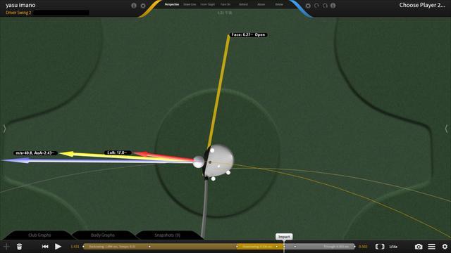 画像: インパクトのフェースの向きや軌道、打点、入射角、シャフトのしなり度合いなど弾道を決める要素のすべてを実測値で計測できるので正確に分析できる
