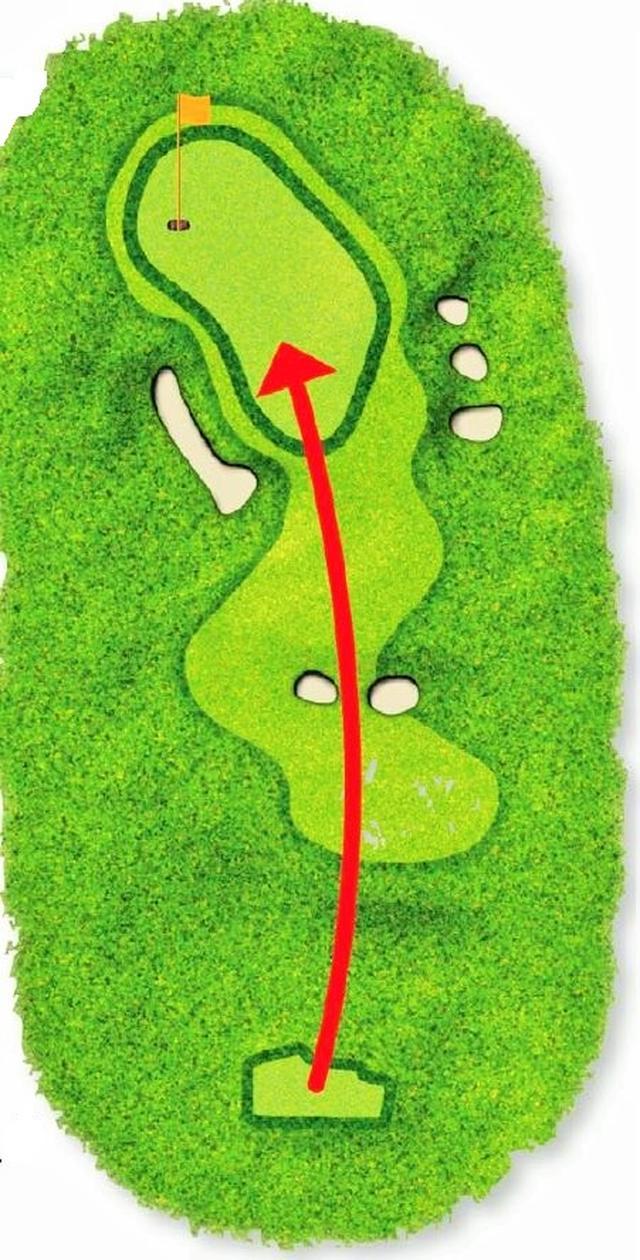 画像: グリーンを斜めに配置し、その前後にバンカーなどハザードが待ち受ける