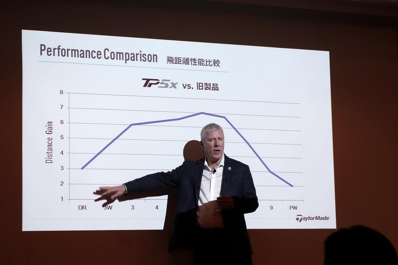 画像: ブノア・ヴィンセント氏。今回のTP5xボールはドライバーで平均3ヤード、6番アイアンでは7ヤードの飛距離アップに成功しつつ、ショートアイアンでは「飛びすぎない」性能を兼ね備えているという