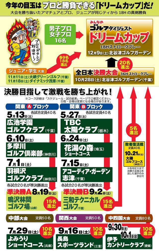 画像: 全日本ショートコース選手権【集まれ技自慢。この楽しさはクセになる!】 | ゴルフダイジェスト社
