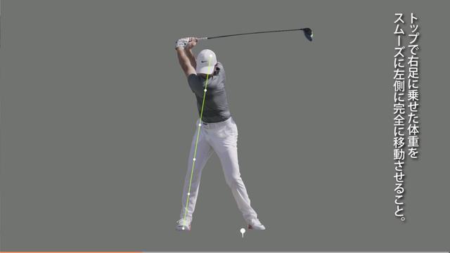画像: テークバックは頭とひざ、つま先と1本の線でつながるようなイメージ www.nike.com
