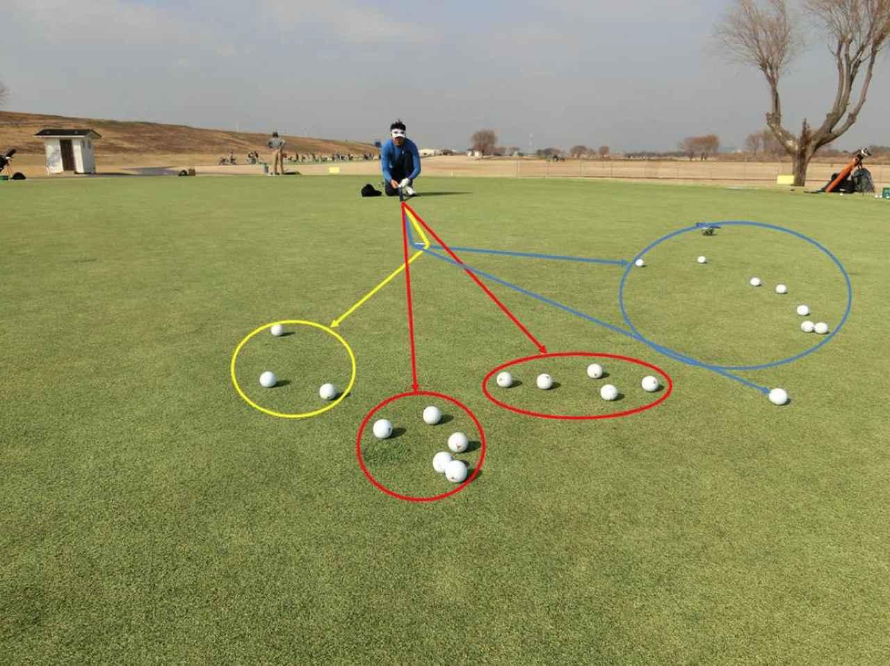 画像: 12.5フィート、2度の下り傾斜でのカップイン実験の様子。2.7メートルをオーバーする強さでも、ど真ん中を通過しようとすればホールインする。右に外れている7個(青の円)はカップ正面からみてカップ右サイド内側をなめて左へ45~80度方向へ変化したもの。手前のボール10個(赤の円)はカップに触れずカップを約2.7メートルオーバーしたもの。左側3個(黄色の円)はカップの左サイドを僅かになめて45度ほど右方向へ変化したもの。
