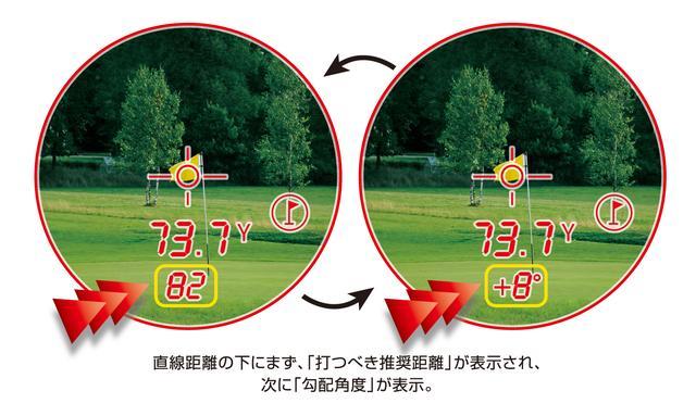 画像: 直線距離73.7Y。でも起伏が+8度あるので打つべき距離は82Y。天候や背景などに合わせて文字表示の明度を4段階調整できる『ビビットディスプレイ』で数値の見やすさも抜群