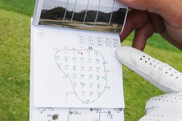 画像: ヤーデージブックにはグリーンやコースの詳細な情報が記載されている。実際にラウンドしながら、これに書き込みを加えていく