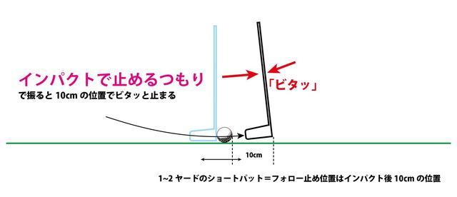 画像: 図5:ショートパットでは「インパクトビタ止め」