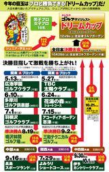 画像: 全日本ショートコース選手権【集まれ技自慢。この楽しさはクセになる!】   ゴルフダイジェスト社