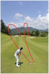 画像: 持ち球によって狙いは大胆に変えよう