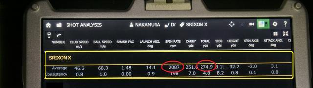 画像: スピン量2087回転は他のボールに比べて500回転以上少ない