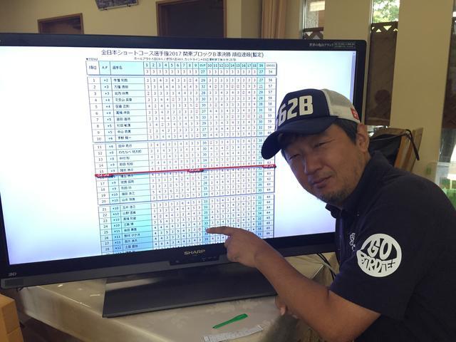 画像: 11オーバーで無念の準決勝敗退の野村タケオさん