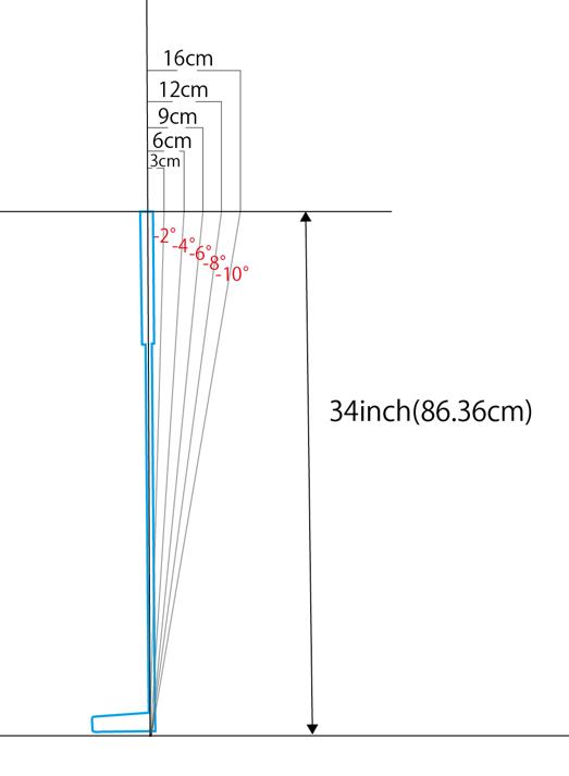 画像: 図1.パターのロフトをマイナス方向に立てるには、ハンドファーストを強める必要がある