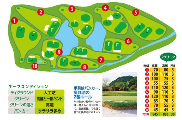 画像: 月刊ゴルフダイジェスト2011年7月号より