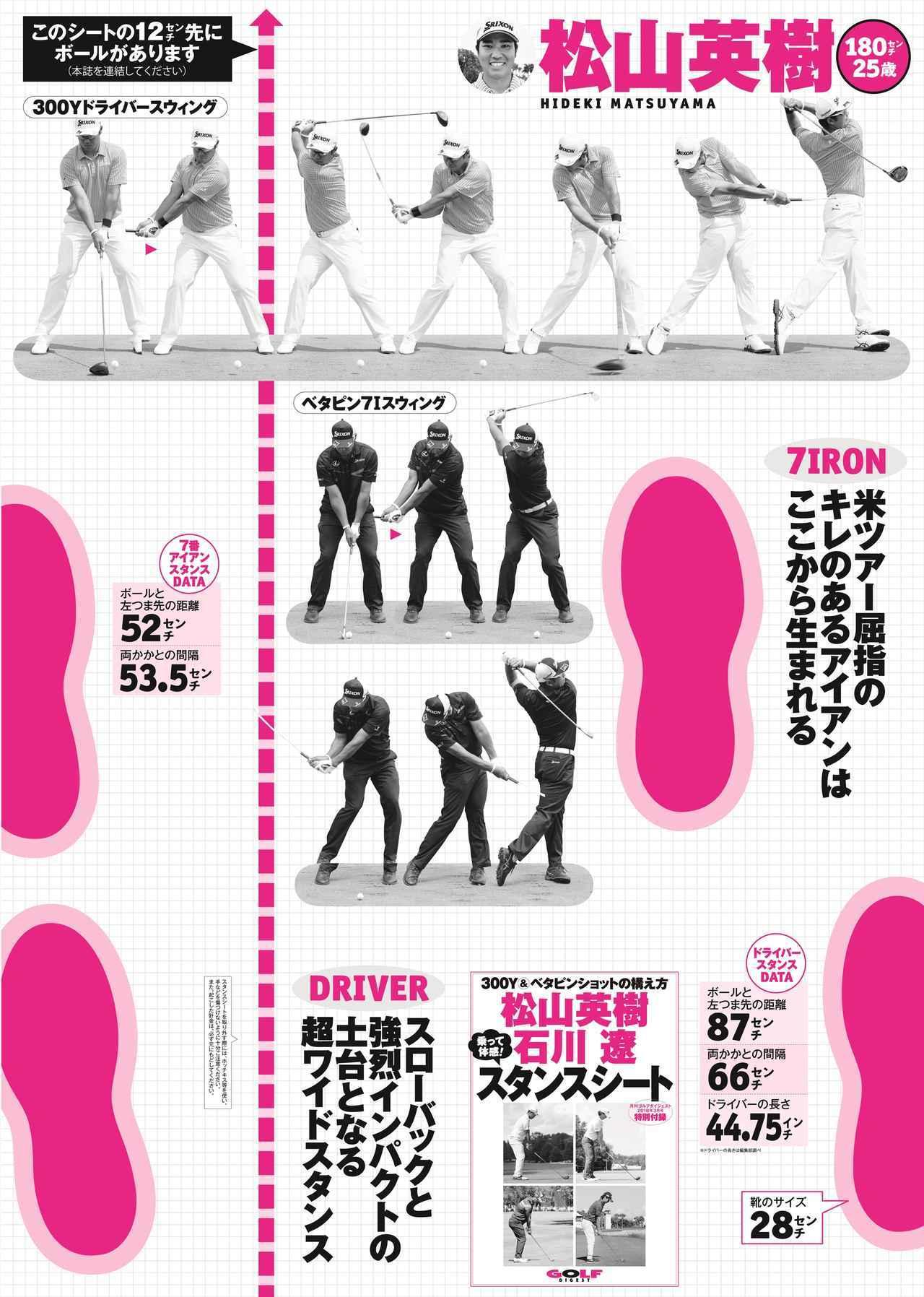 画像: 松山英樹&石川遼のアドレスが体感できる!
