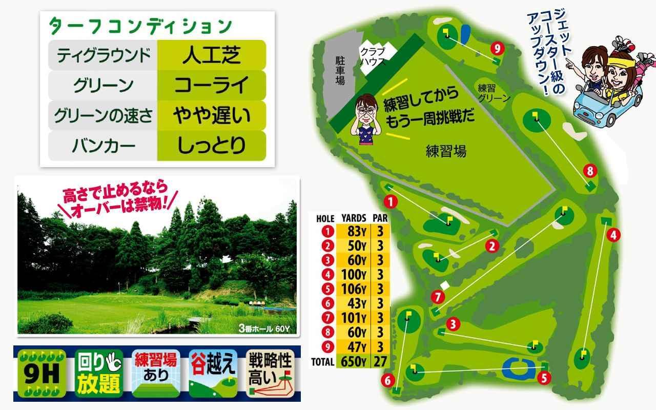 画像: 月刊ゴルフダイジェスト2016年10月号より抜粋