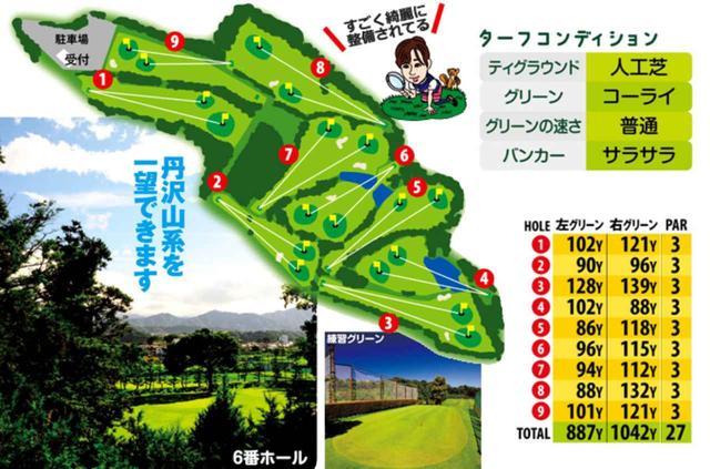 画像: 月刊ゴルフダイジェスト2015年10月号より抜粋