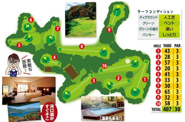画像: 月刊ゴルフダイジェスト2016年1月号より抜粋