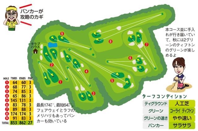 画像: 月刊ゴルフダイジェスト2015年8月号より抜粋