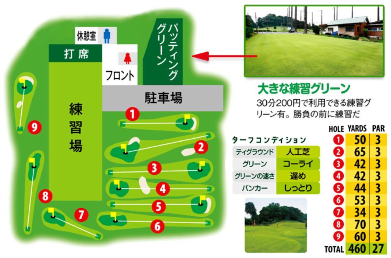 画像: 月刊ゴルフダイジェスト2015年9月号より抜粋