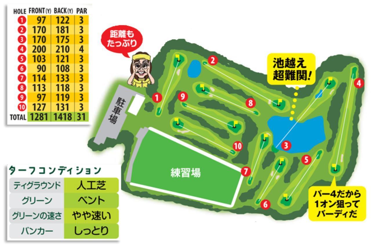 画像: 月刊ゴルフダイジェスト2015年6月号より抜粋