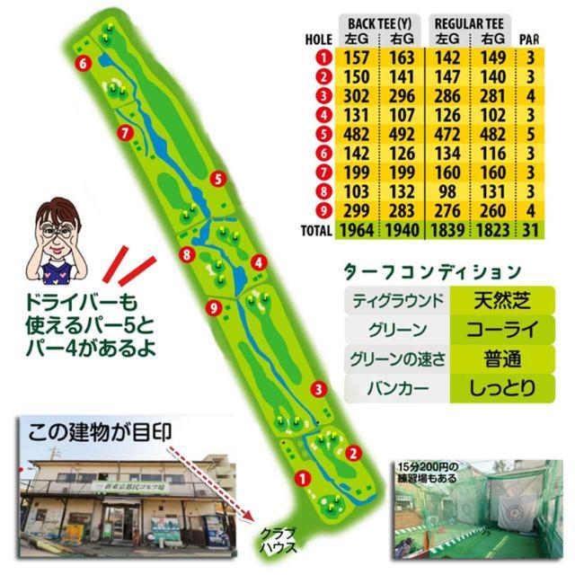 画像: 月刊ゴルフダイジェスト2015年4月号より抜粋