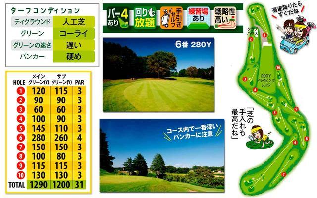 画像: 月刊ゴルフダイジェスト2018年3月号より抜粋