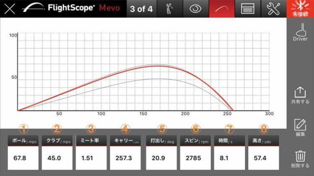 画像: 飛距離アップに直結する「8つの項目」が測定可能