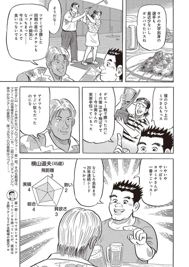 """画像3: 星一郎、""""二軍戦""""に向け準備万端!?"""
