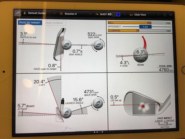 画像: 左上から時計回りにクラブの軌道とフェース向き、ボールの曲がる度合いを表すスピン軸の傾き、インパクト時の打点、インパクト時のロフト角、ボールの打出し角、スピン量、クラブの入射角を表す(データはGC4による)