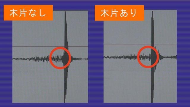 画像: インパクト時の音の波形がちょっと違った