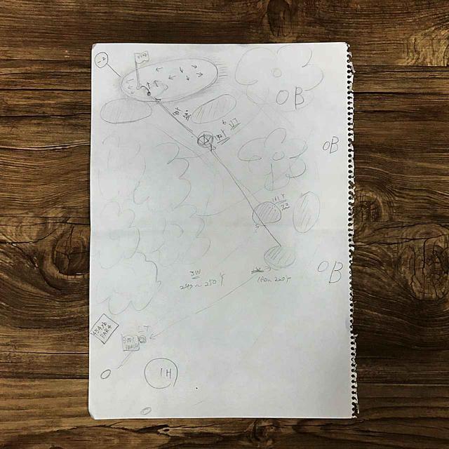 画像: 自作ホール図の1番ホール。左ドッグレッグで右はOB、フェアウェイ右サイドには木と、戦略性の高いレイアウトだ。「中学時代の美術の評価は『5』でした」(Sさん)