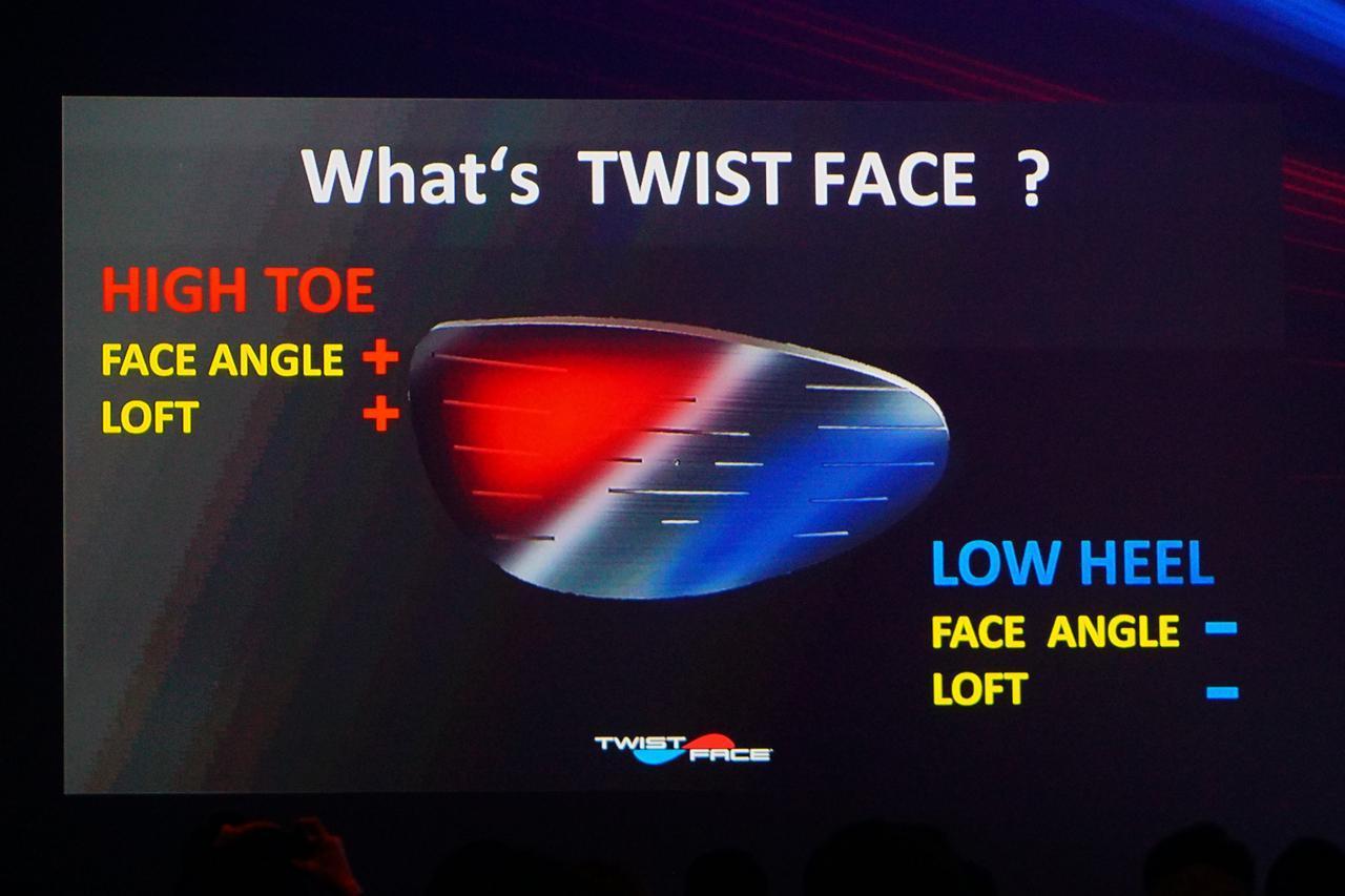画像: ツイストーフェースの説明図。トウ側高めはロフトが増え、フェースが閉じる方向に、ヒール側低めはロフトが減り、フェースが開く方向にねじれている