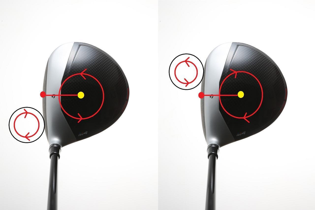 画像: 画像1/ギア効果の図。右は重心よりもトウ側で打ったときでフックスピンがかかる。左はヒール側で打ったときでスライススピンがかかる