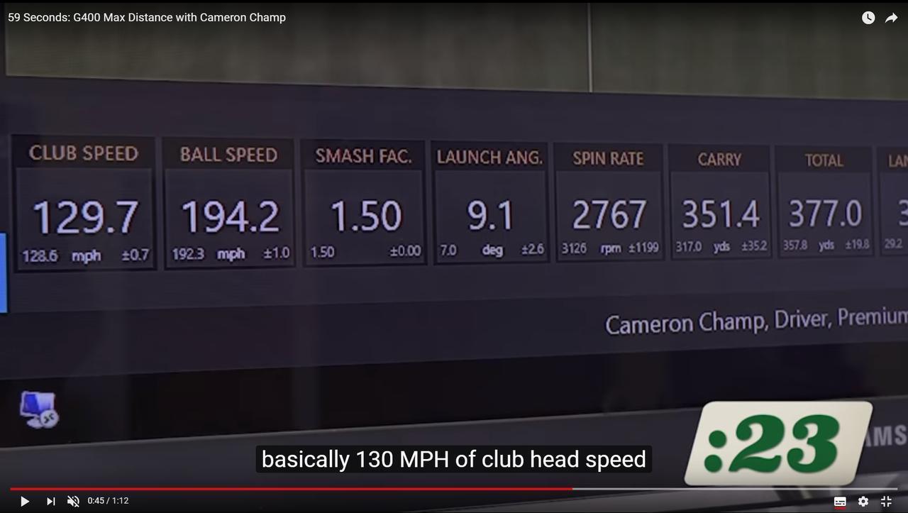 画像: ピン社の公式YouTubeチャンネル「59 Seconds: G400 Max Distance with Cameron Champ」から www.youtube.com