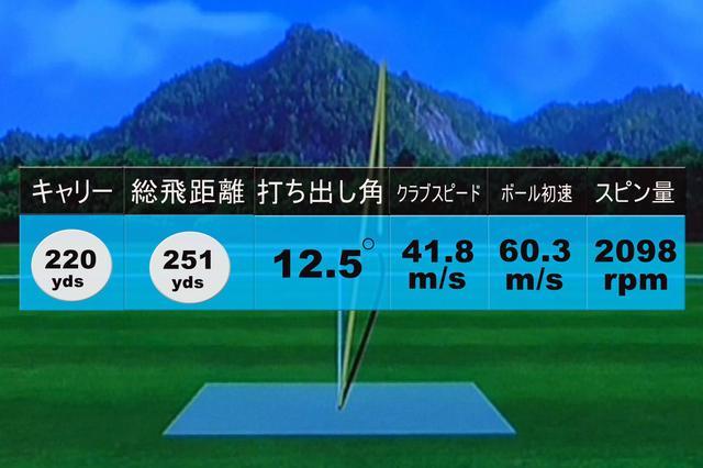 画像: 堀口の試打データ。一般ゴルファー向けにヘッドスピードを落として試打したところ、ほぼ理論上の最大飛距離を計測した