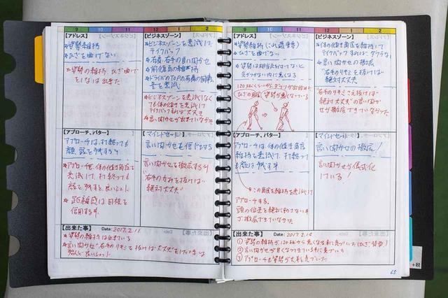 画像: 飯田が実際に使用していたノート。「アドレス」「ビジネスゾーン」「アプローチ」と3つの技術的なテーマを設定し、残り一つは「マインドセット」として主に精神的な目標を設定し、フィードバックを行なった