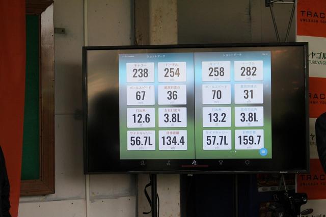 画像: 同じショットの、左がレンジボール、右がコースボ-ルでのデータ。思った以上に数値に差が出たのは驚きだった