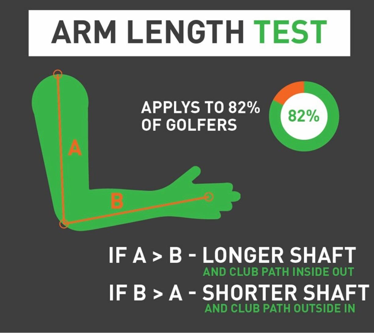 画像: 上腕のほうが前腕より長い人は長尺、逆の人は短尺が合う