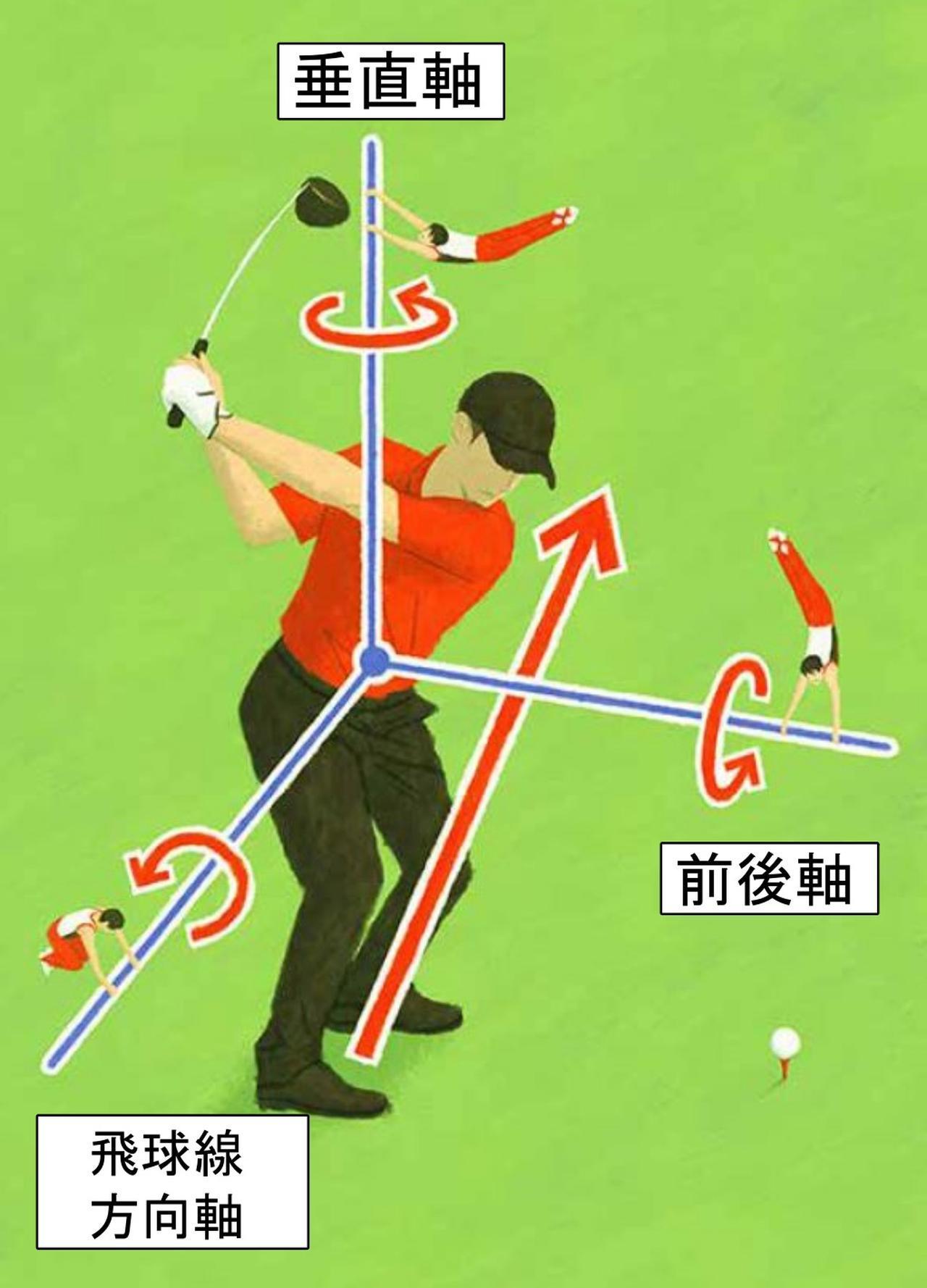 画像: スウィングの3つの軸は、体の重心を通る三次元的な座標軸のようなもの(イラスト/浦上和久)