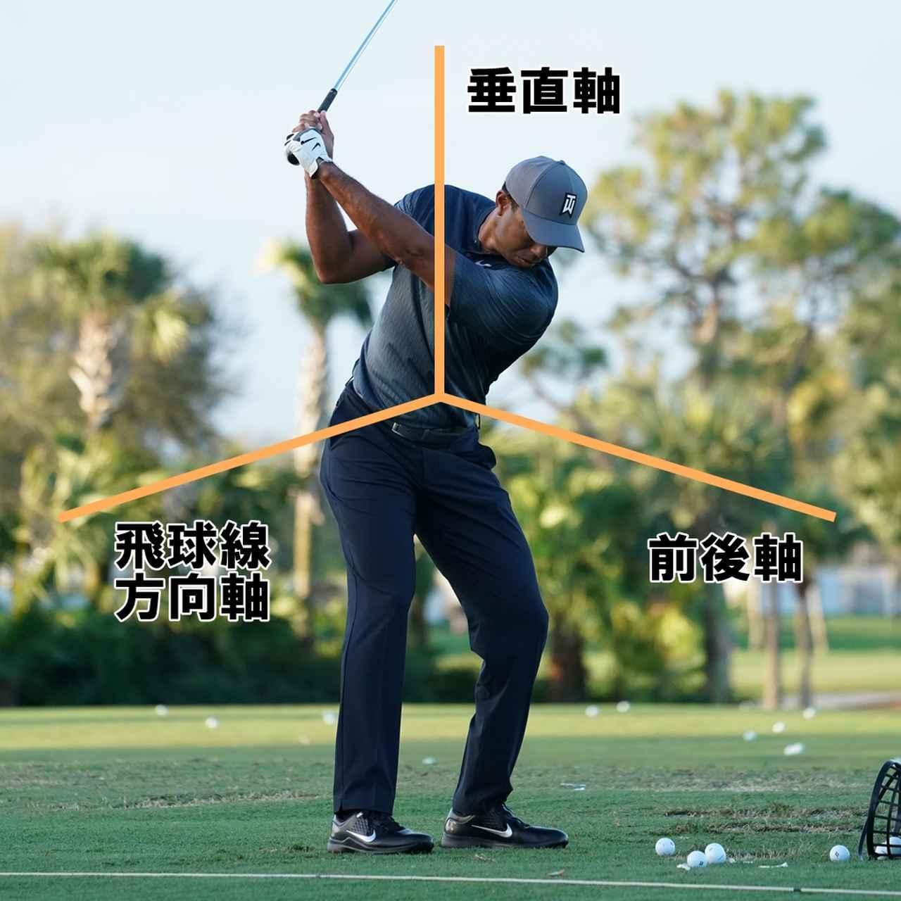画像: ゴルフスウィングには3つの軸があるという