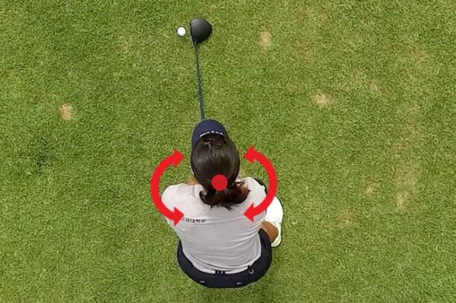 画像: 従来、ゴルフスウィングを考える際にもっとも多くイメージされてきたのが「垂直軸」。バックスウィングで右を向き、フォローで左を向くような回転運動の軸だ