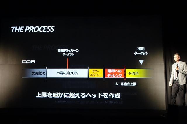 """画像: ツアー支給品のヘッドよりも、さらに高い反発を持つヘッドに""""揃える""""というのがM5/M6のコンセプトだ"""