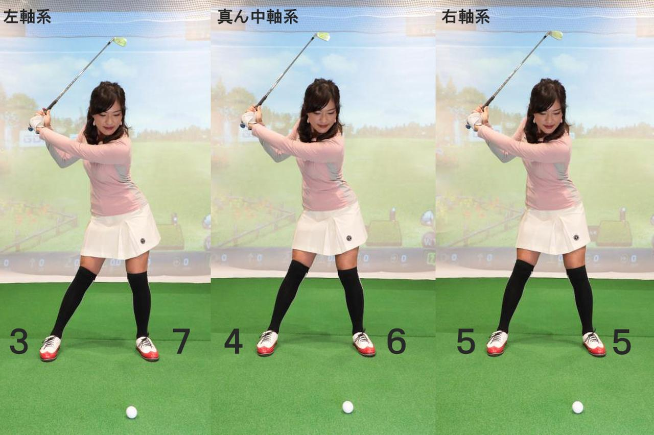 画像: それぞれの軸のタイプに合わせた体重配分を意識しよう