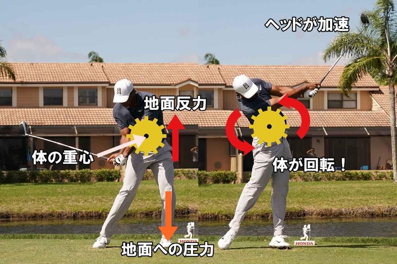 画像: (写真A)体の重心を中心とした回転運動を考えたとき、「地面反力」は、回転を促進する力として非常に有効(撮影/姉崎正)
