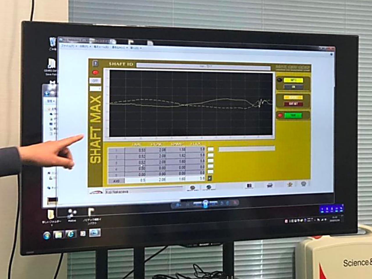 画像: 縦軸がシャフトへの負荷、横軸が時間を表す「シャフトマックス」の画面。この波形のパターンから、合うシャフトが判断できるという
